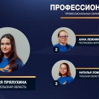 25 ноября 2019 в Казани состоялся финал конкурса на присуждение национальной премии года «Студент года - 2019»_5