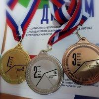 Итоги IX Открытого регионального чемпионата «Молодые профессионалы» (WorldSkills Russia) Республики Марий Эл